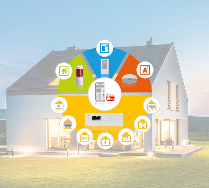 telenot composing smart home sicherheitstechnik west